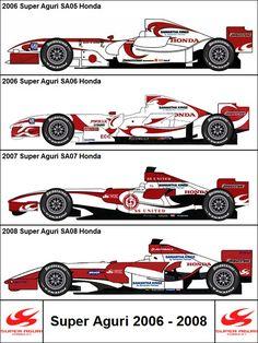 Formula One Grand Prix Super Aguri 2006-2008