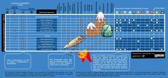 Redes Sociales Deportivas de lo más natural: multiaventura/senderismo y pesca. #deporte, #infografia, #redessociales