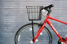 The Best Bike Rack, Basket, and Panniers for Commuting | The Sweethome