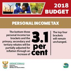 Highlights from the 2018 Budget Speech - Alberton Record Income Tax, Budgeting, Finance, Highlights, Finance Books, Budget, Economics, Hair Highlights, Highlight