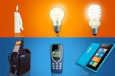 #Nokia evolution