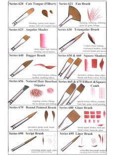 diferentes tipos de pinceles para pintar en textil imagenes - Google Search