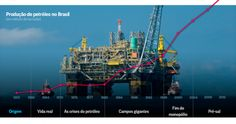 Petrobras 60 anos