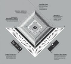 The Iranian Internet – An Infographic [ by Maral Pourkazemi ]