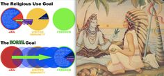 Gloucester Crown Court Finds Man Not Guilty Of Marijuana Cultivation: Thanks to The Hindu God Shiva