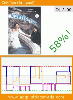Only You (Bilingual) (DVD). Drop 58%! Current price C$ 5.00, the previous price was C$ 11.98. By Norman Jewison, Marisa Tomei, Robert Downey Jr., Bonnie Hunt, Joaquim de Almeida, Fisher Stevens. https://www.adquisitiocanada.com/sony-pictures-home/only-you