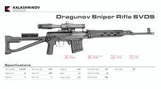 Kalashnikov - Dragunov Sniper Rifle SVDS