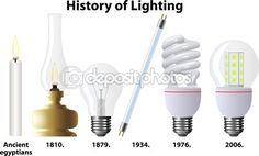 History of Lighting — Stock Illustration #38271695