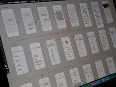 User flow for an iOS app from... - UXplore - UX UI Design