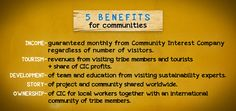 Five benefits for our Tribewanted communities
