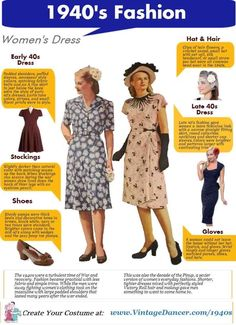 How to Wear 1940s Women's Fashion infographic #1940sfashion #fashionhistory