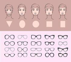 9742ecb23 So wählen Sie die richtigen Rahmen für Ihre Gesichtsform Mather Vision  #gesichtsform #mather #