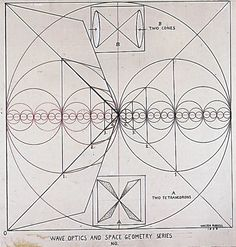 Wave Optics and Space Geometry