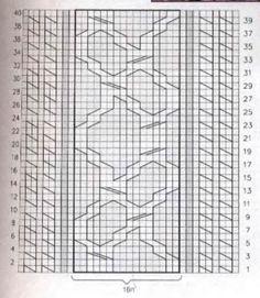aran-cable-stitch-knitting-chart