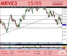 MRV - MRVE3 - 15/05/2012