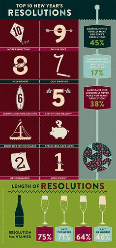 Top 10 New Year's Resolutions #Infographics — Lightscap3s.com