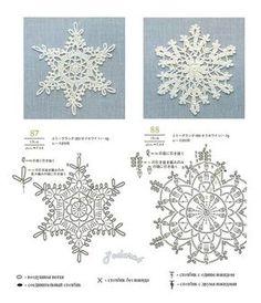 beautiful crochet snowflake - no pattern Crochet Diy, Thread Crochet, Crochet Motif, Crochet Doilies, Crochet Flowers, Crochet Stitches, Crochet Snowflake Pattern, Crochet Stars, Christmas Crochet Patterns