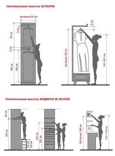 Планируем гардеробную: оптимальная высота штанги, ящиков и полок