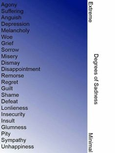 """. -- < This image / content was """"Picked for me"""" from a Writing board, not a Therapy board.  But it is something to think about ( found at ... https://www.pinterest.com/pin/423338433701421564/ ) >"""