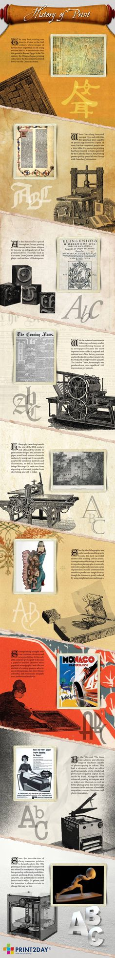 History of Print   #Infographic #Printing #Technology