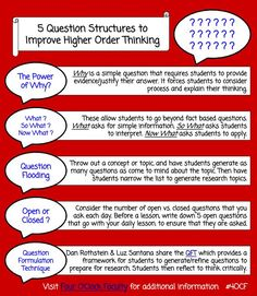 5+Question+Structures+to+Improve+Higher+Order+Thinking
