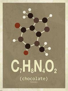 Chocolate molecule poster