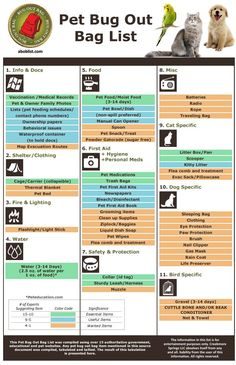 ultimate bug out bag checklist pdf bugout channel survival pinterest. Black Bedroom Furniture Sets. Home Design Ideas