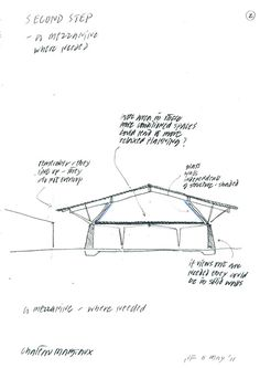 Chateau Margaux Winery,Sketch © Norman Foster