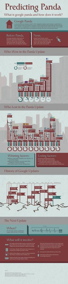 I really just like infographics Event Marketing, Marketing And Advertising, Online Marketing, History Of Google, Social Media Digital Marketing, Educational Websites, Business Education, Does It Work, Search Engine Optimization