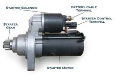 Starter motor, starting system: how it works, problems, testing Source by Car Starter, Starter Motor, Design Garage, Hybrids And Electric Cars, Home Electrical Wiring, Automotive Engineering, Automotive Decor, Mechanical Design, Car Engine