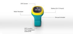 hereO: The first GPS watch designed for young kids | Indiegogo