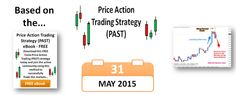 Price Action Trading – FREE PAST Update 31-May-15