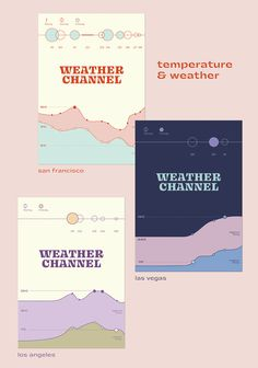 Retro Holiday Postcard: Information Design