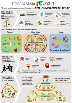 Physical Education, Healthy Life, Health Fitness, Cooking Recipes, Science, Teaching, School, Food, Healthy Living
