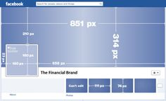 The Ultimate Social Media Image Size Cheat Sheet | The Financial Brand