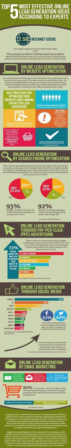 #Digital_Marketing Digital Marketing Trends, 2015 Trends, Lead Generation, Engineering, Advertising, Train, Technology, Strollers