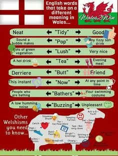 "Welsh Words - I think of ""ach-a-fi"" as more of an exasperated sigh."