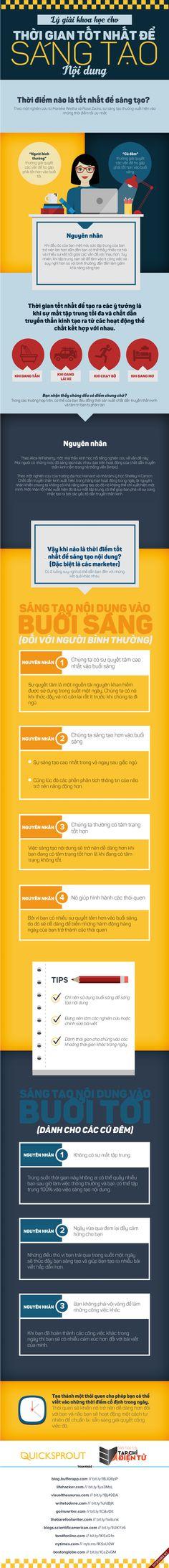 infographic, sáng tạo, viết bài, thời gian tốt nhất, creative