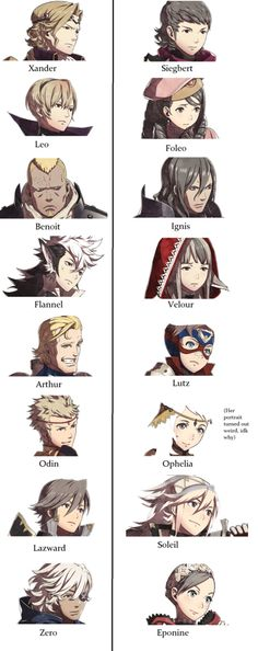 Child System Part 3| Fire Emblem If/Fates FOLEO IS LEON'S SON OMFG HES SOO CUTE