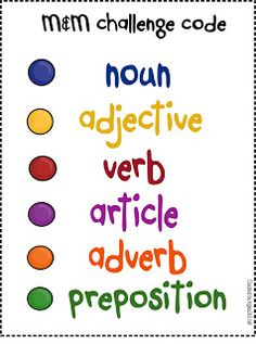 A fun way to encourage students to think about the parts of speech and write more interesting sentences.