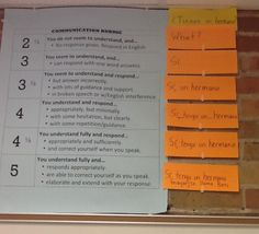 Communication rubric with examples of answers beside each level. Very helpful for kids to see expectations!