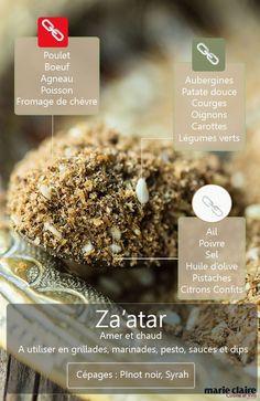 Comment utiliser le za'atar en cuisine ?