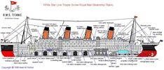 Cutaway view of Titanic. Very interesting.