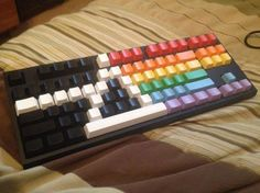 The Dark Side Of The Keyboard