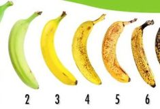 How to know which banana is the healthiest and most nutritious Source by Healthy Foods To Eat, Healthy Eating, Healthy Recipes, Fodmap, Nutrition Food List, La Constipation, Troubles Digestifs, Banana Drinks, Time To Eat