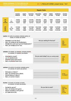 german exercises for grammar and vocabulary - Bildbeschreibung Spanisch Beispiel
