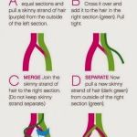 FishTail Braid Instructions – Photo Instructions