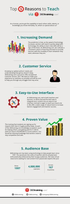 Top 5 Reasons to Teach Online Infographic - http://elearninginfographics.com/top-5-reasons-teach-online-infographic/