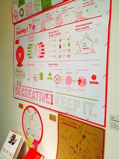 The creator project infographic