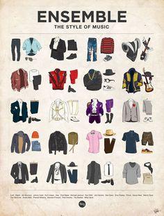 La moda de la ropa que debes usar según tu estilo musical #infografia #musica #moda